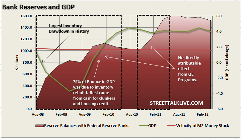 banks-excessreserves-gdp