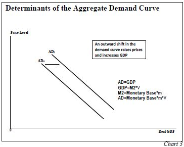 aggregate demand aggregate supply essay A collection of study resources on aggregate demand aggregate demand and aggregate supply lesson resource synoptic example essays.